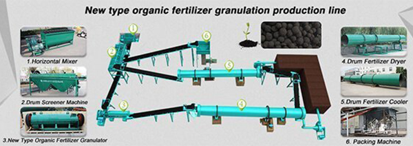 1%20fertilizer-production-line-3_1600244467.jpg