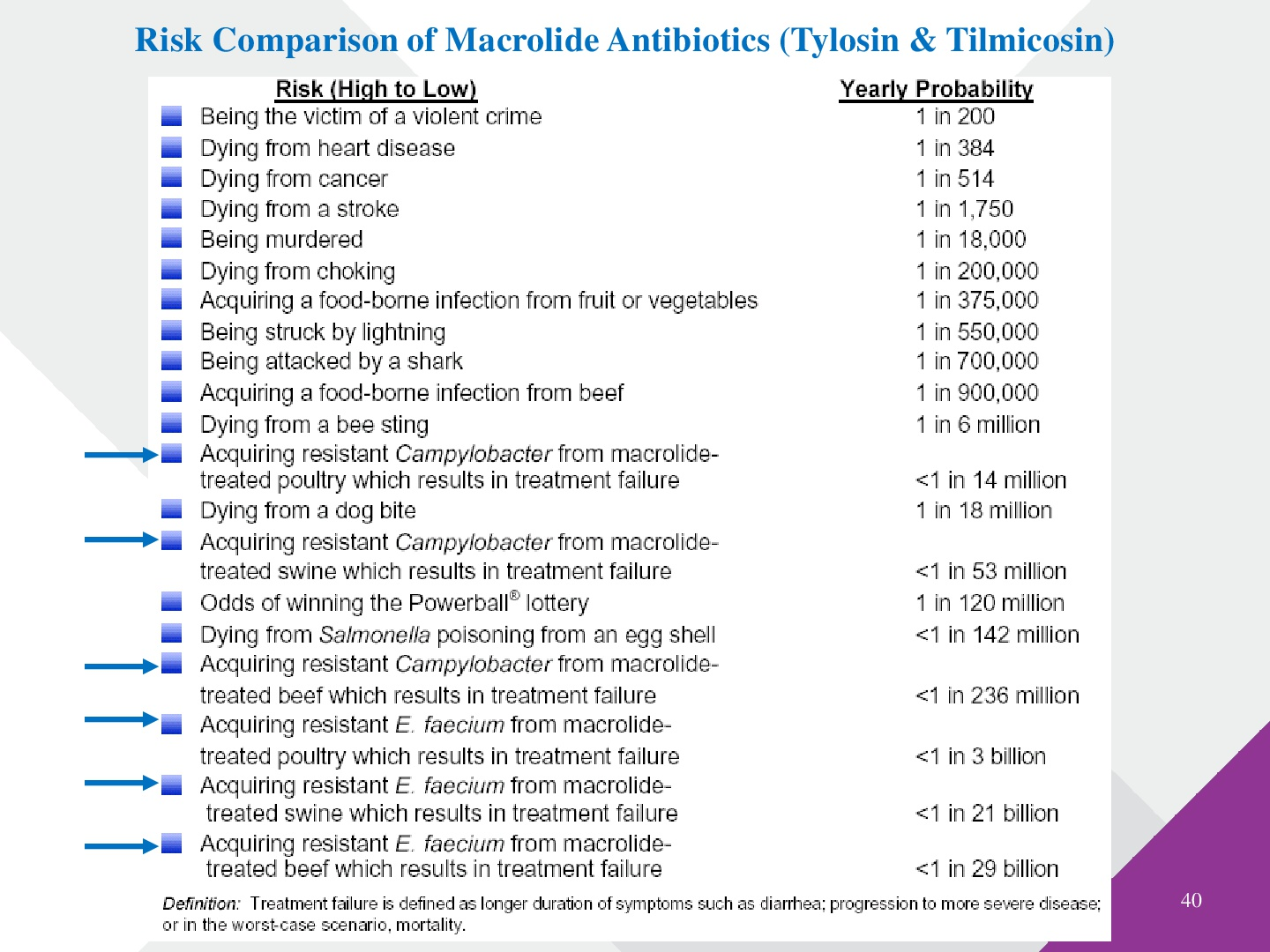 Global-overview-on-antibiotic-use-policy-in-veterinary-medicine-040_1512553308.jpg